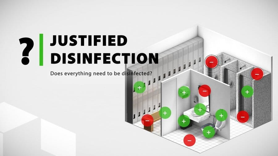 Justified Disinfection